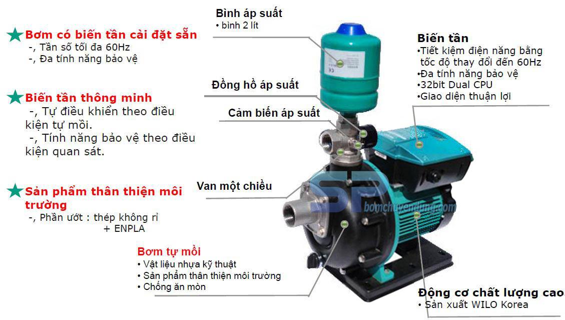 Máy bơm nước tăng áp biến tần dùng để làm gì?